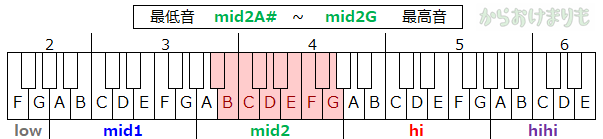 音域-最低音mid2A#-最高音mid2G