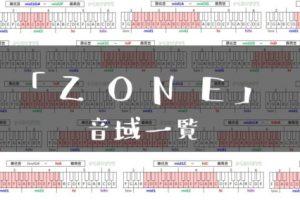 ZONE歌手音域一覧トップ