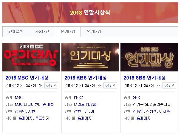 2018年韓国ドラマ演技大賞