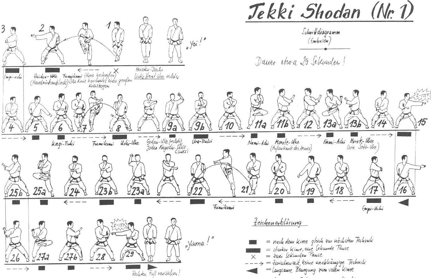 martial arts diagram lithium battery charger circuit karate shotokan view
