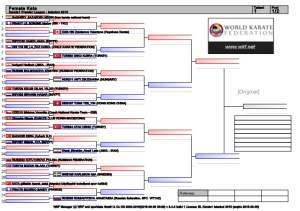 karate1-premier-leagueistanbul2015draws-1-638