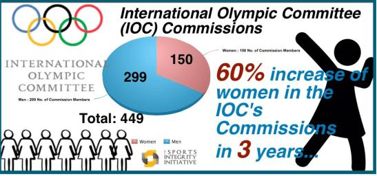 IOC_comisiones
