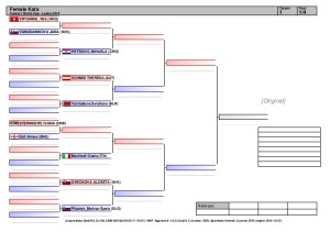 karate1-world-cup-lasso-2016-draws-sorteo-1-638