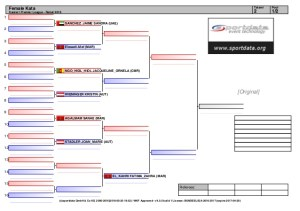 karate1-premier-league-rabat-2016-draws-1-638
