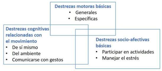 desarrollo-de-las-habilidades-motrices-basicas-en-1-5-02