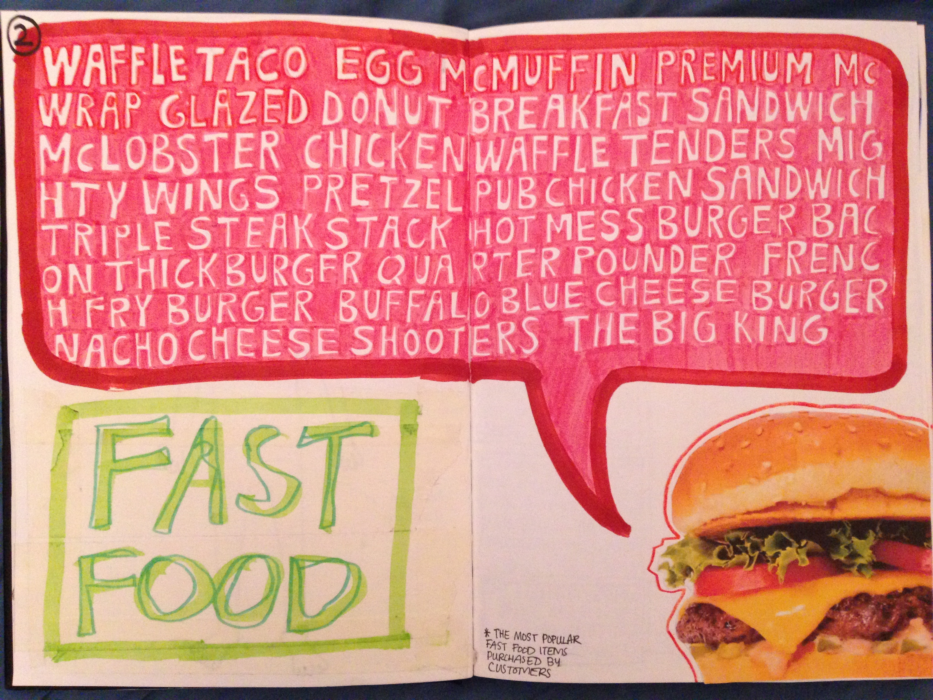 The Fast Food Nation