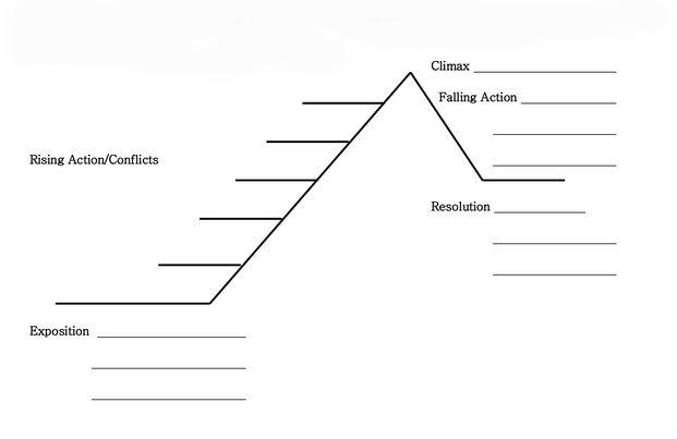 plot diagram fill in xr600 wiring plotting the k rawson outline