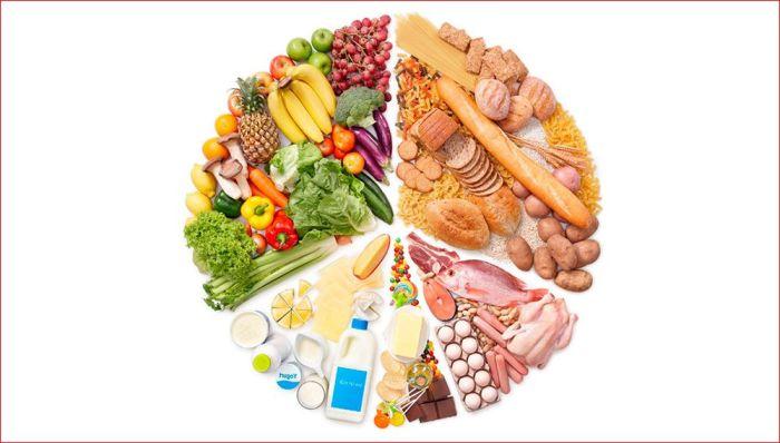 Правильное питание против инсульта