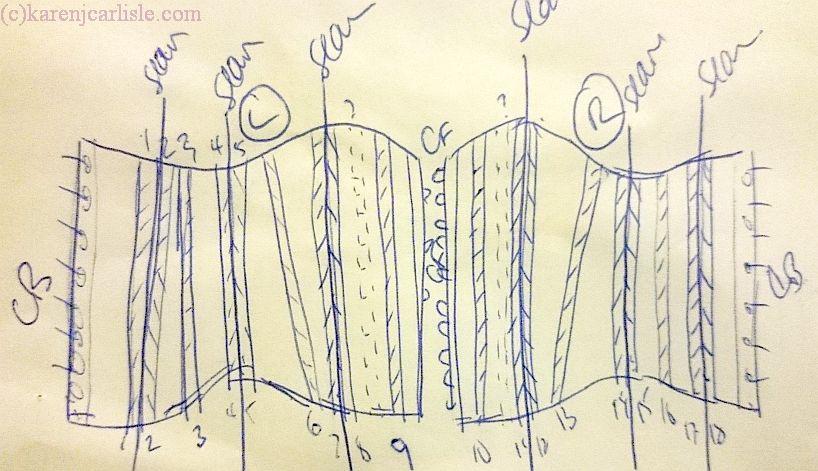 pattern corset boningcopyright2015_KarenCarlisle