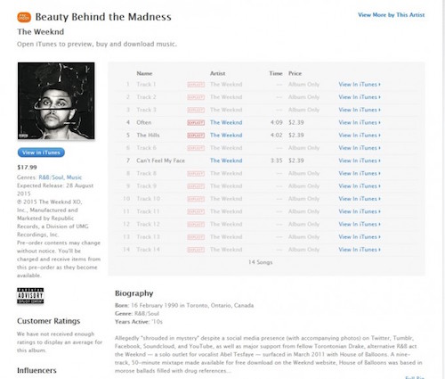 The Weeknd Announces New Album Beauty Behind The Madness Reveals Cover Art Karen Civil