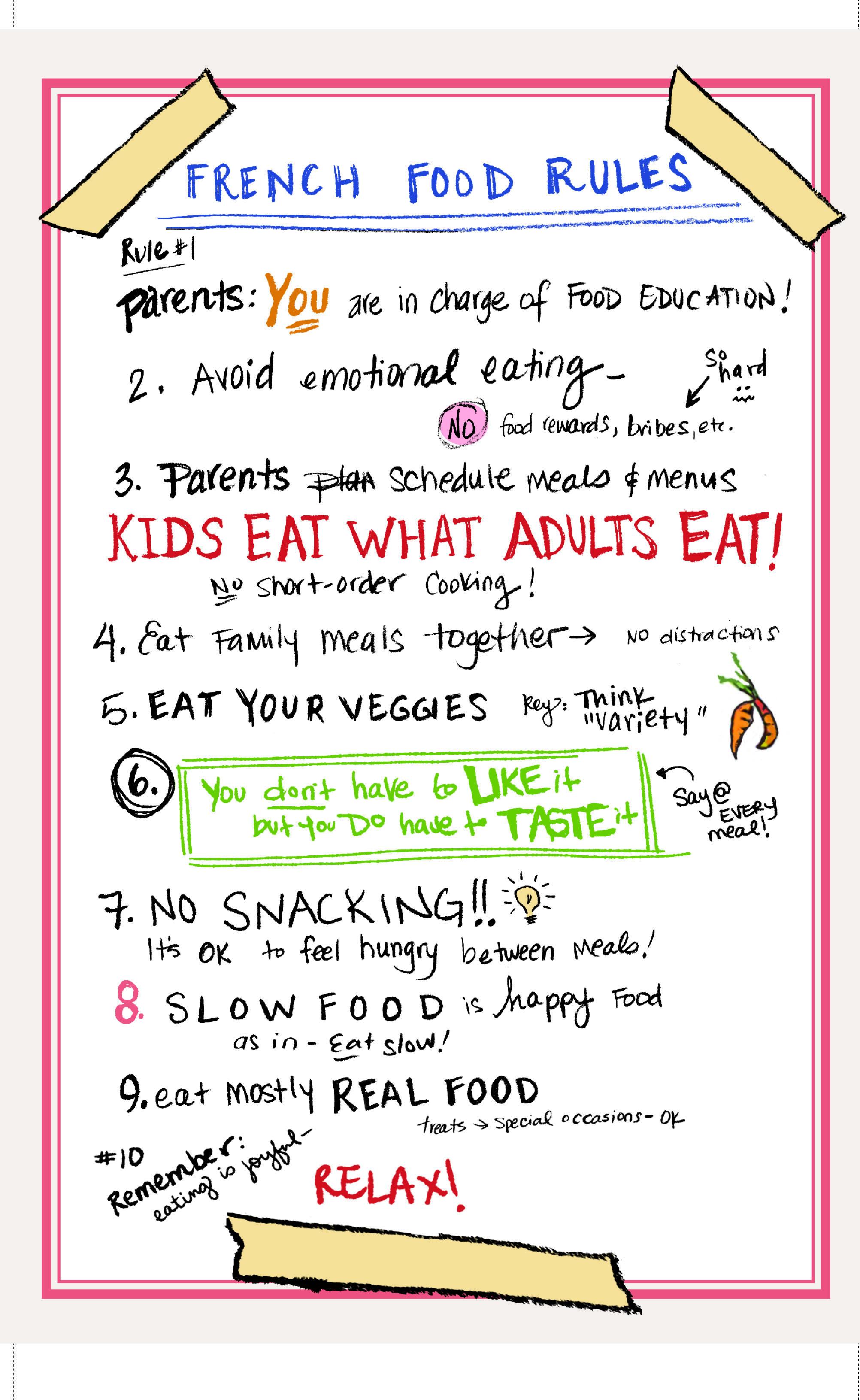 Kid S Food