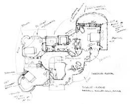Interior Design Process Schematic Interior Design Manuals