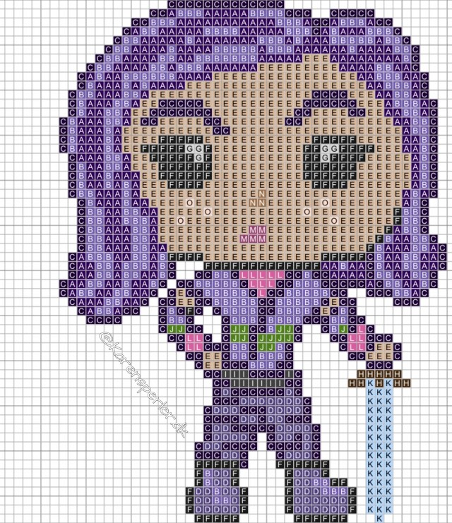 Disney Descendants perler Mal