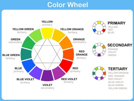 Color Wheel Primary Secondary Tertiary