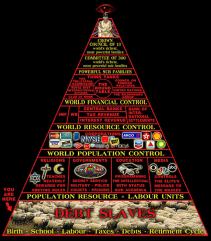 Machtpyramide_01