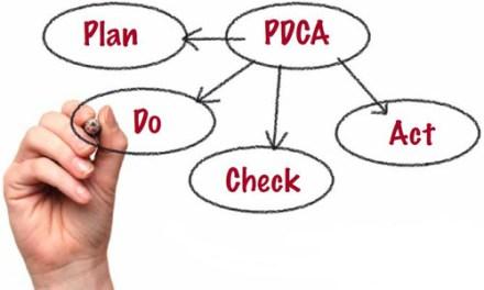 PDCA – czyli cykl Deminga