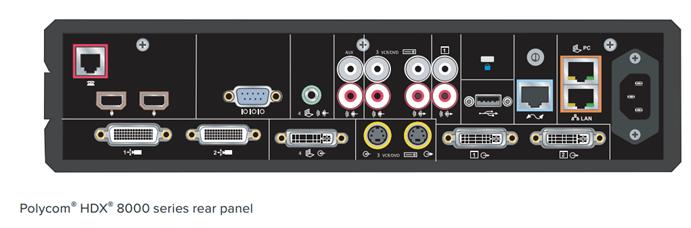 Polycom HDX8000  Karik Systems