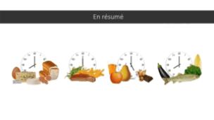 Mincir sans se priver Chrononutrition modere karinealook.com