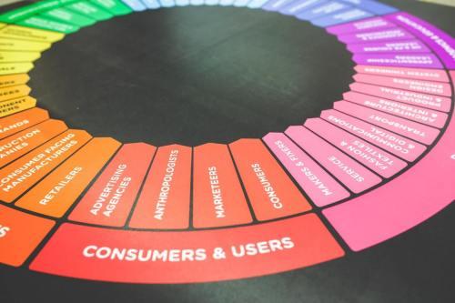 [Daftar Lengkap] Jasa Digital Marketing