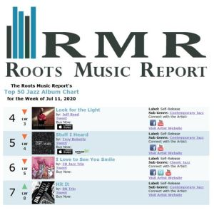 Jeff Reed moves up to #8 on the NACC Top 30 Jazz Chart, and enjoys 6 weeks on the RMR Top 50 Jazz Chart, peaking at #3 overall