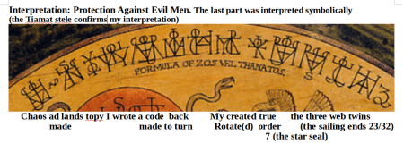 Interpretation: Protection Against Evil Men