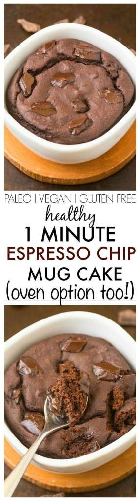 Simple Healthy Espresso Chip Mug Cake
