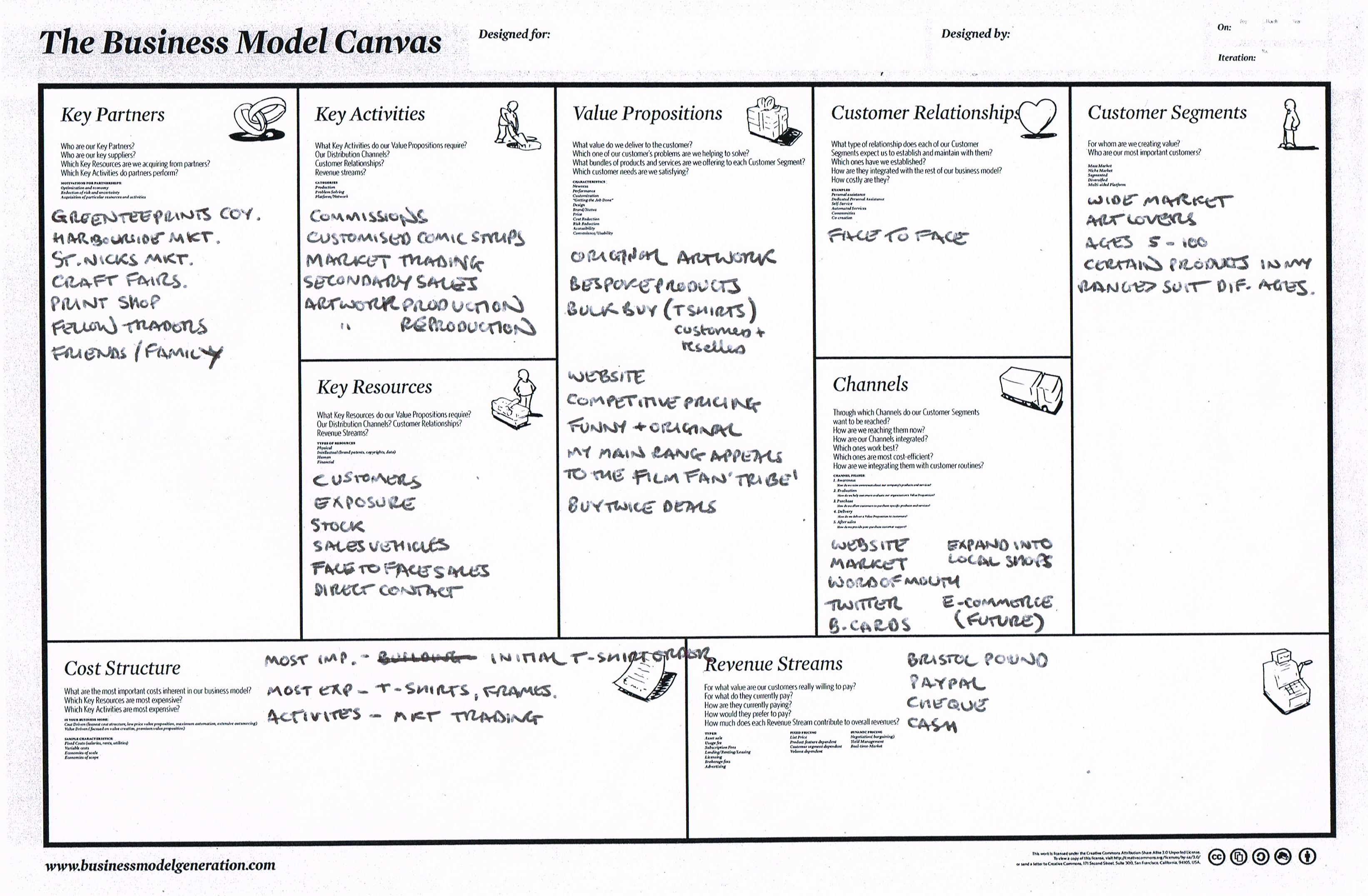Worksheet The Business Model Canvas