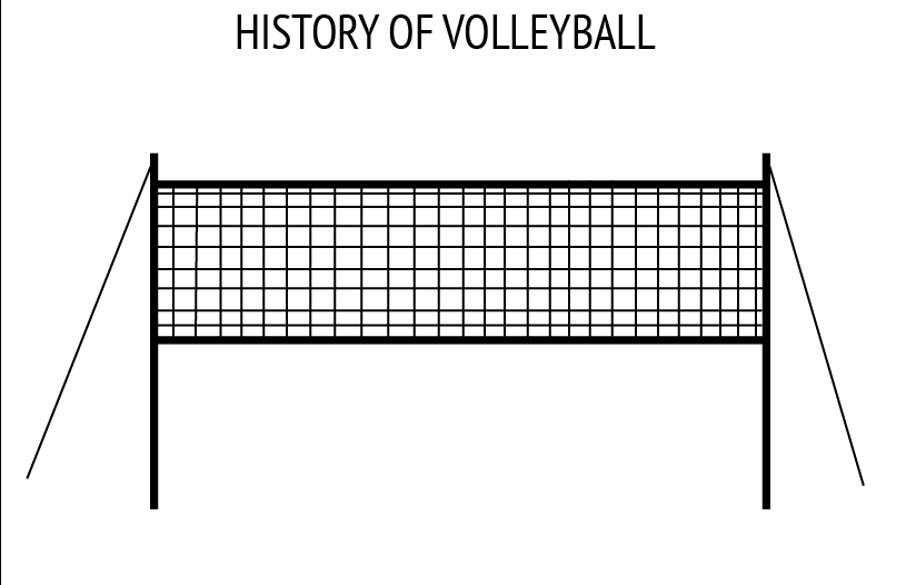 First round of drafts for volleyball infographic