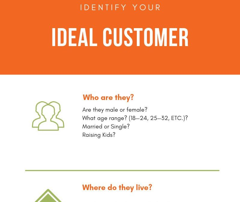 Ideal Customer Infographic
