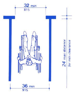 wheel chair dimensions sleeper chairs for adults how wide does a doorway need to be wheelchair width wheelchairs