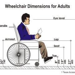 Wheelchair Height Office Chair Leaning To One Side How Wide Does A Doorway Need Be For Dimension Measurement