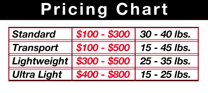 how much does a chair cost diy time out what is the average of wheelchair pricing table