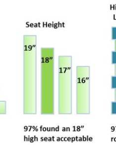 also determining the seat width for  wheelchair rh karmanhealthcare