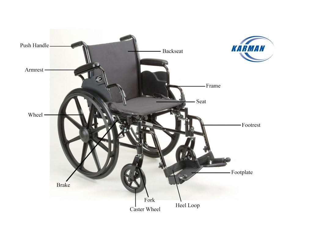 wheelchair accessories ebay hampton bay chairs the parts of a and its features