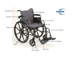 The Parts of a Wheelchair and Its Features