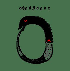 ouroborous symbol