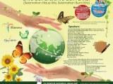 Poster Kesehatan Makanan' Related Keywords   Poster