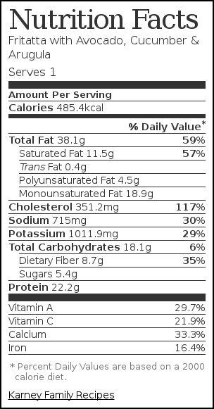 Nutrition label for Fritatta with Avocado, Cucumber & Arugula