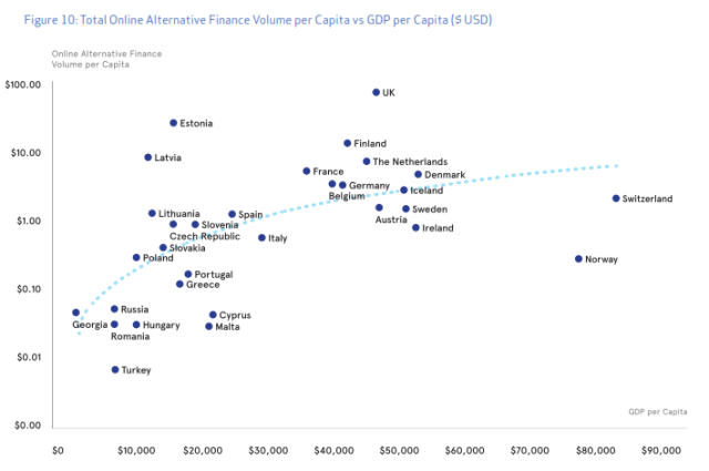alternative-finance-europe-karol-krol