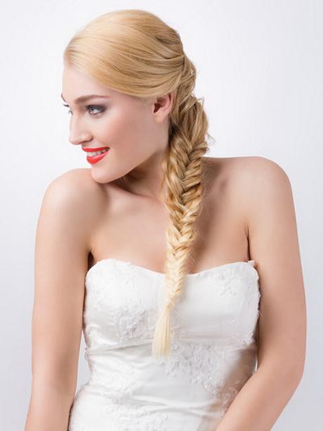 Frisurentipps schulterlange haare