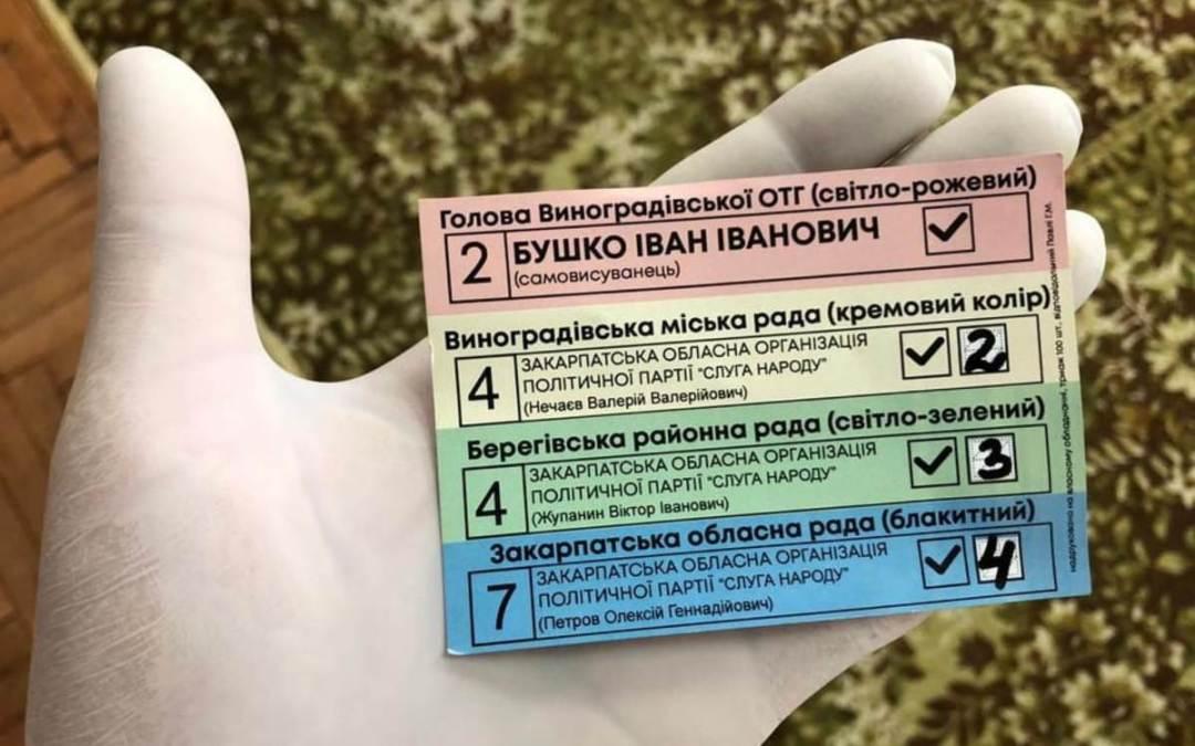 Választások: több szabálysértést regisztráltak Kárpátalján