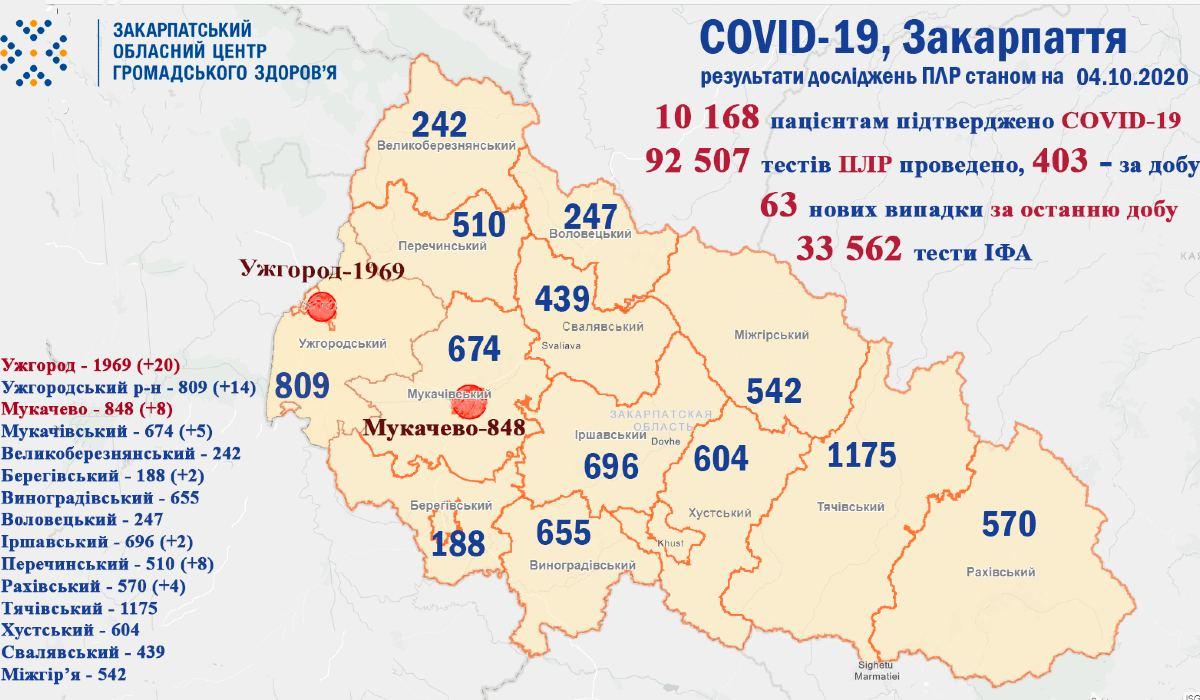 koronavírus térképe Kárpátalján 10 04