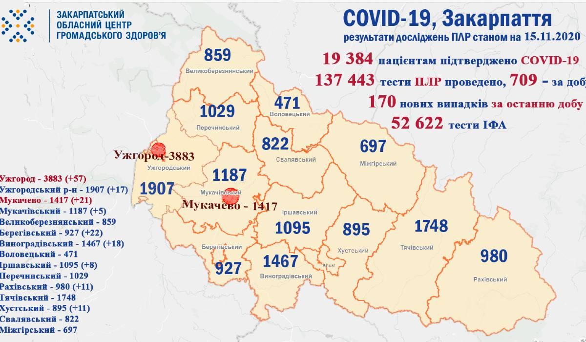 koronavírus térkép Kárpátalja