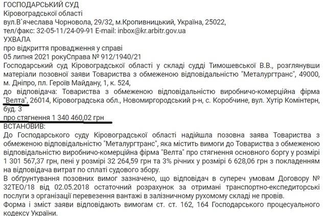 Андрей Викторович Бродский: как наладить добычу титана в Украине, кинуть банк на $120 млн и вывести производство в Израиль