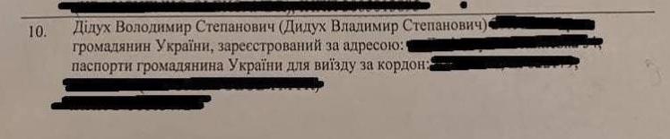 Владимир Дидух (Вова Морда) и Галицкая таможня: действующие лица и схемы