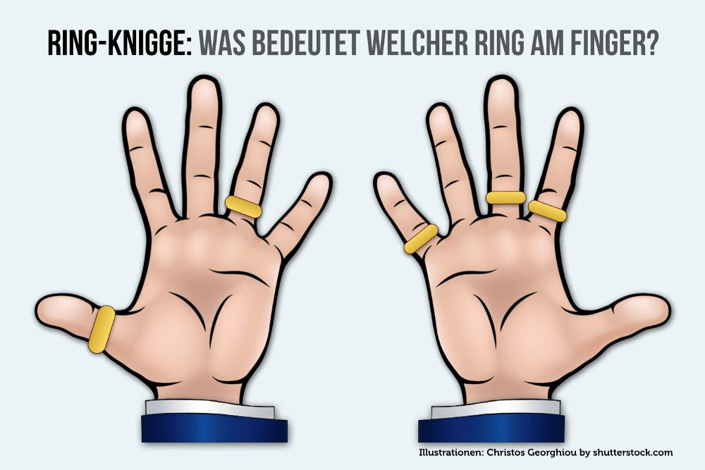 RingKnigge Welcher Finger hat welche Bedeutung