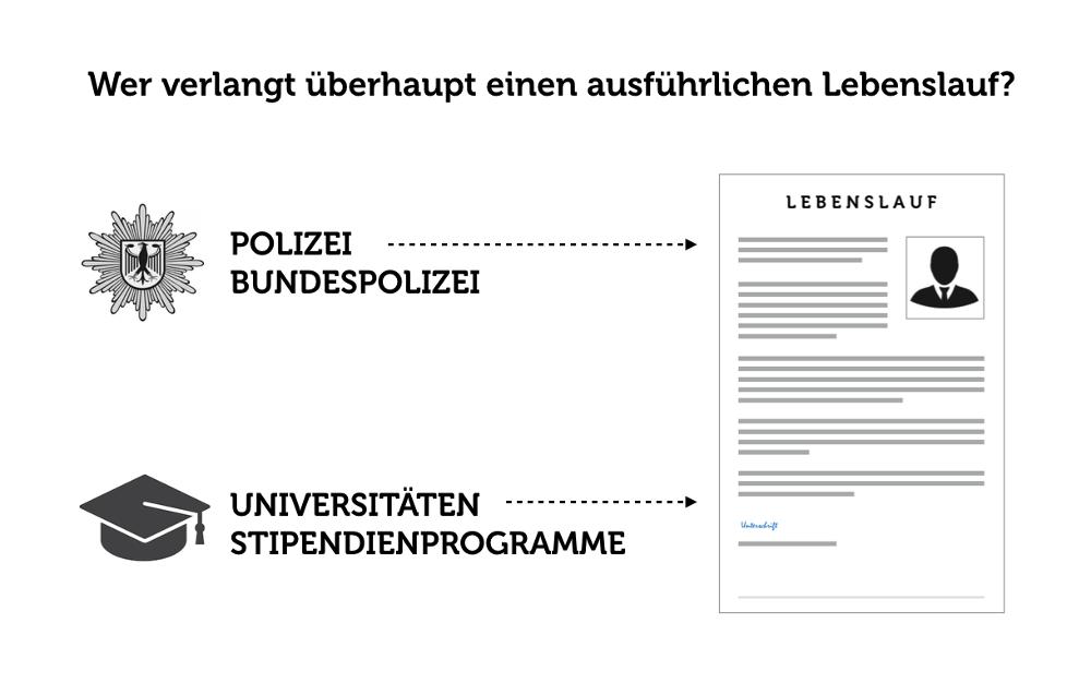 Bewerbungsfoto Polizei