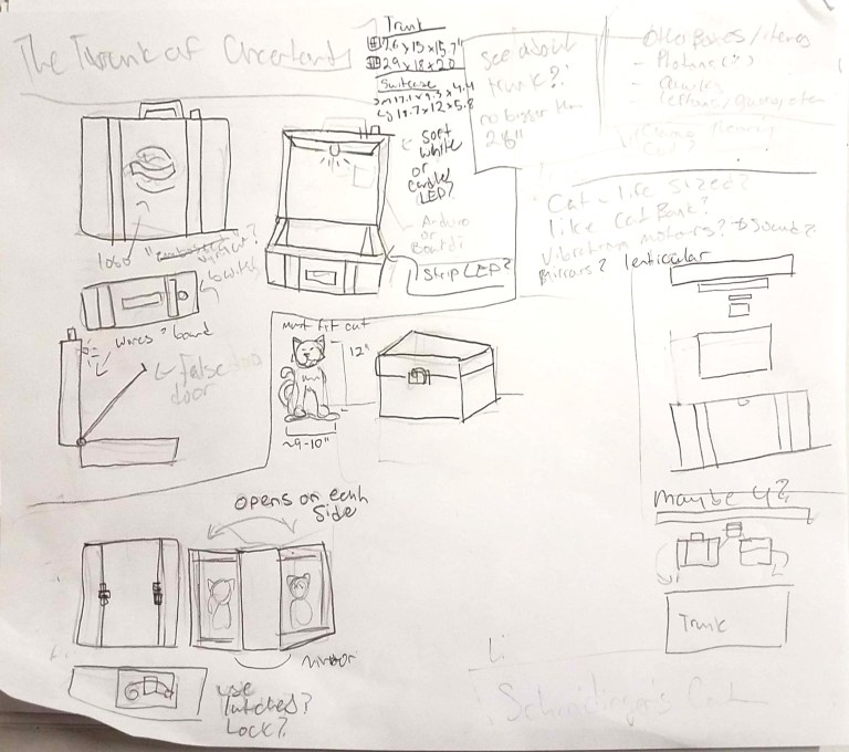 Sketches of the original concept-- a suitcase instead of a trunk, and an exploration of other boxes.