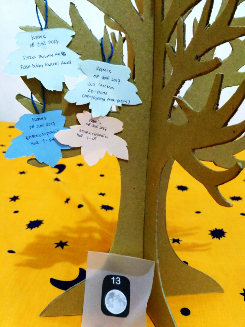 Pohon Literasi Day 1  Cerita Ibu Tika