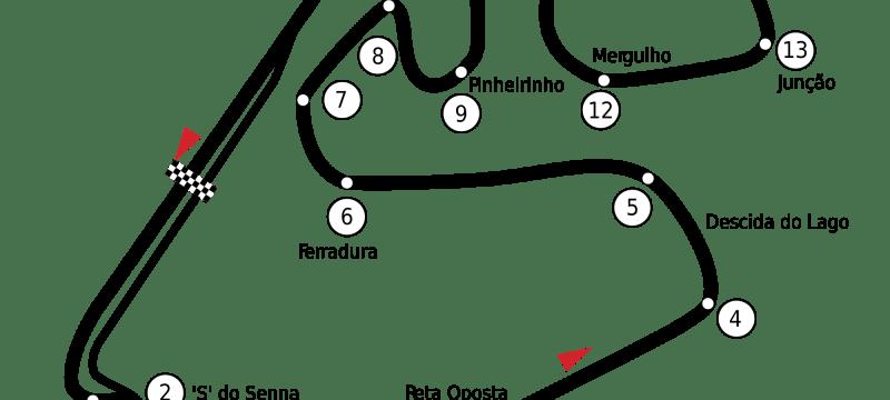 Circuit Interlagos